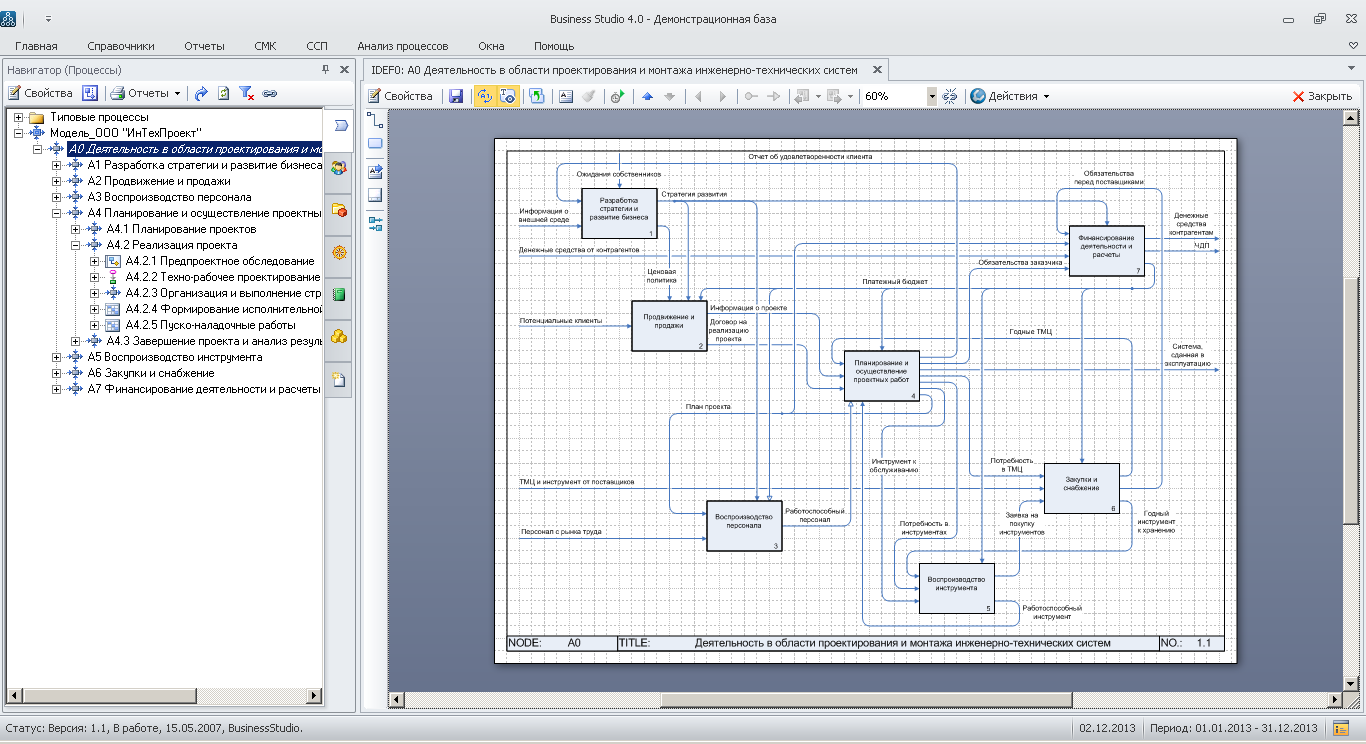 Business studio моделирование в нотации idef